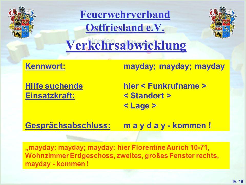 Feuerwehrverband Ostfriesland e.V. Verkehrsabwicklung Kennwort:mayday; mayday; mayday Hilfe suchendehier Einsatzkraft: Gesprächsabschluss:m a y d a y
