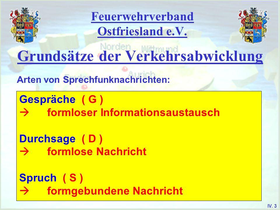 Feuerwehrverband Ostfriesland e.V. Grundsätze der Verkehrsabwicklung Arten von Sprechfunknachrichten: Gespräche ( G ) formloser Informationsaustausch