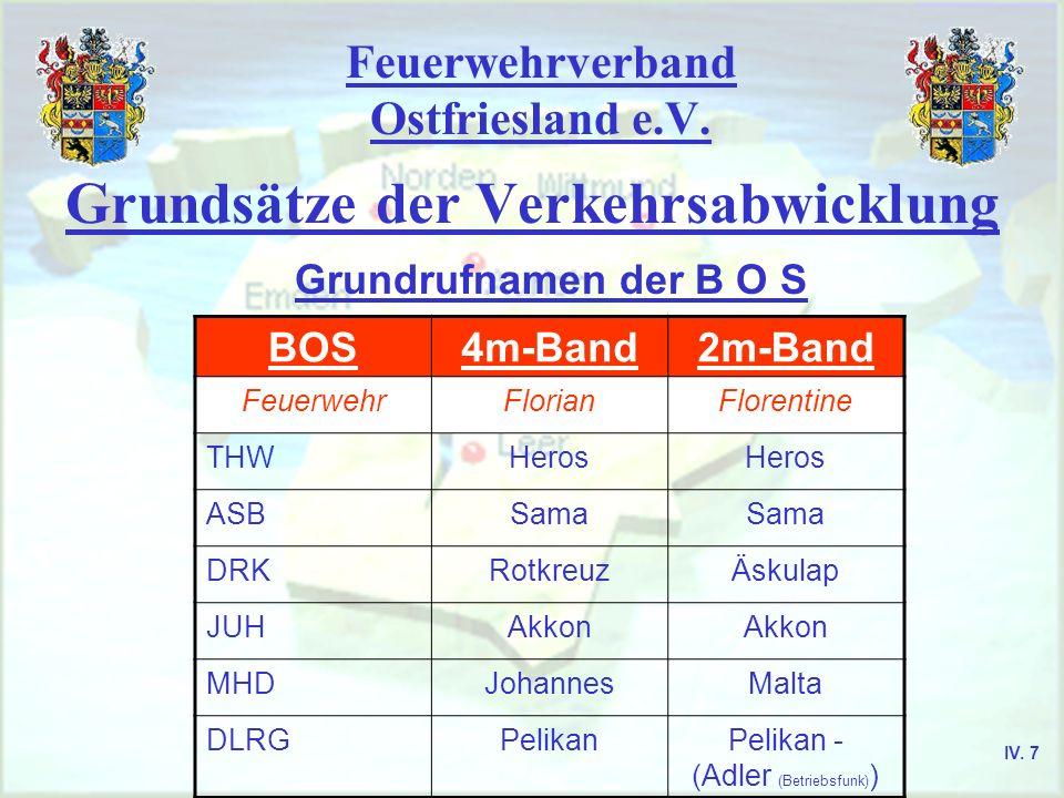 Feuerwehrverband Ostfriesland e.V. Grundsätze der Verkehrsabwicklung Grundrufnamen der B O S BOS4m-Band2m-Band FeuerwehrFlorianFlorentine THWHeros ASB