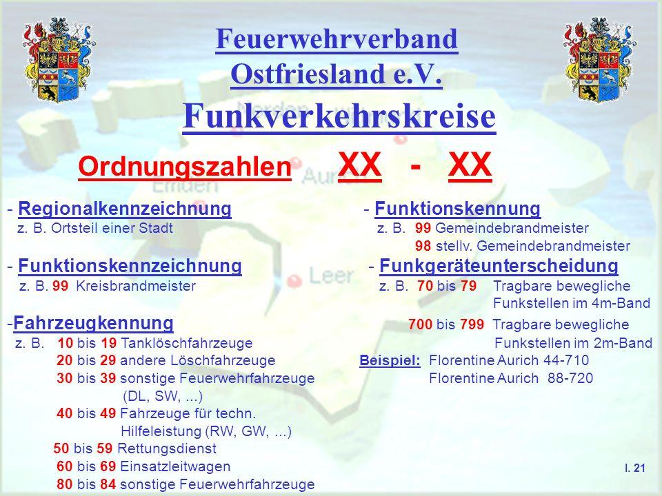 Feuerwehrverband Ostfriesland e.V. Funkordnungszahlen I. 20 Aufbau von Funkrufnamen ______ Grundrufname der Feuerwehren im 4m-Band Funkverkehrskreis L