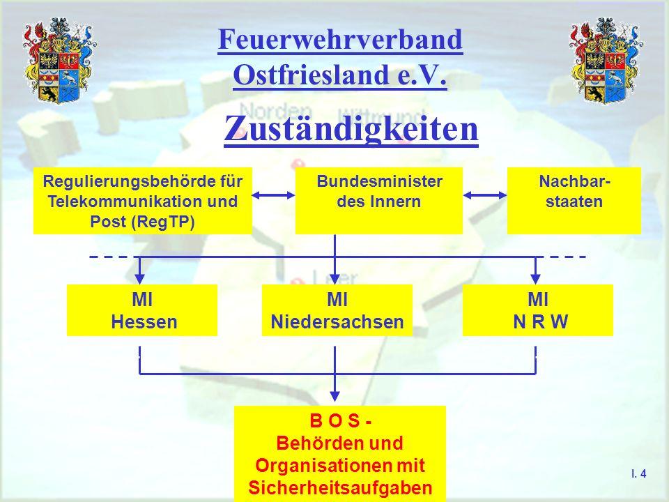 Feuerwehrverband Ostfriesland e.V. Zuständigkeiten I. 3 - der Sprechfunk wird auf Bundes- und Landesebene unter Einbeziehung der Regulierungsbehörde f