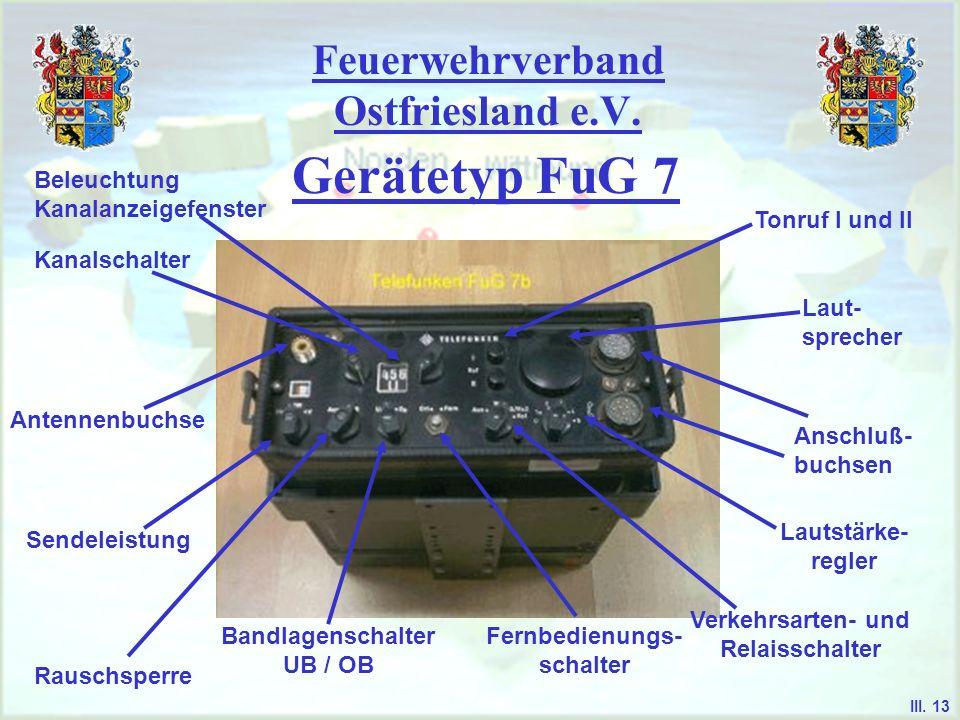 Feuerwehrverband Ostfriesland e.V. Gerätetyp FuG 7 - auch nach fast 30 Jahren wird das FuG 7 noch von vielen BOS-Funkteilnehmern eingesetzt - das Gerä