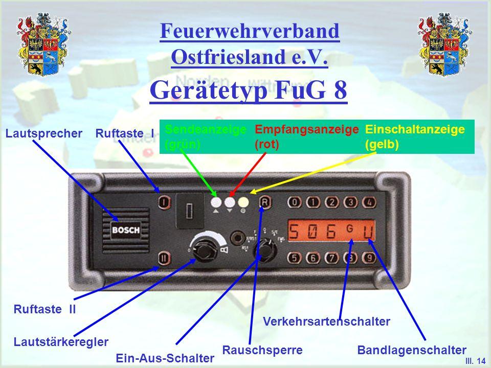 Feuerwehrverband Ostfriesland e.V. Gerätetyp FuG 7 Antennenbuchse Kanalschalter Beleuchtung Kanalanzeigefenster Tonruf I und II Laut- sprecher Anschlu