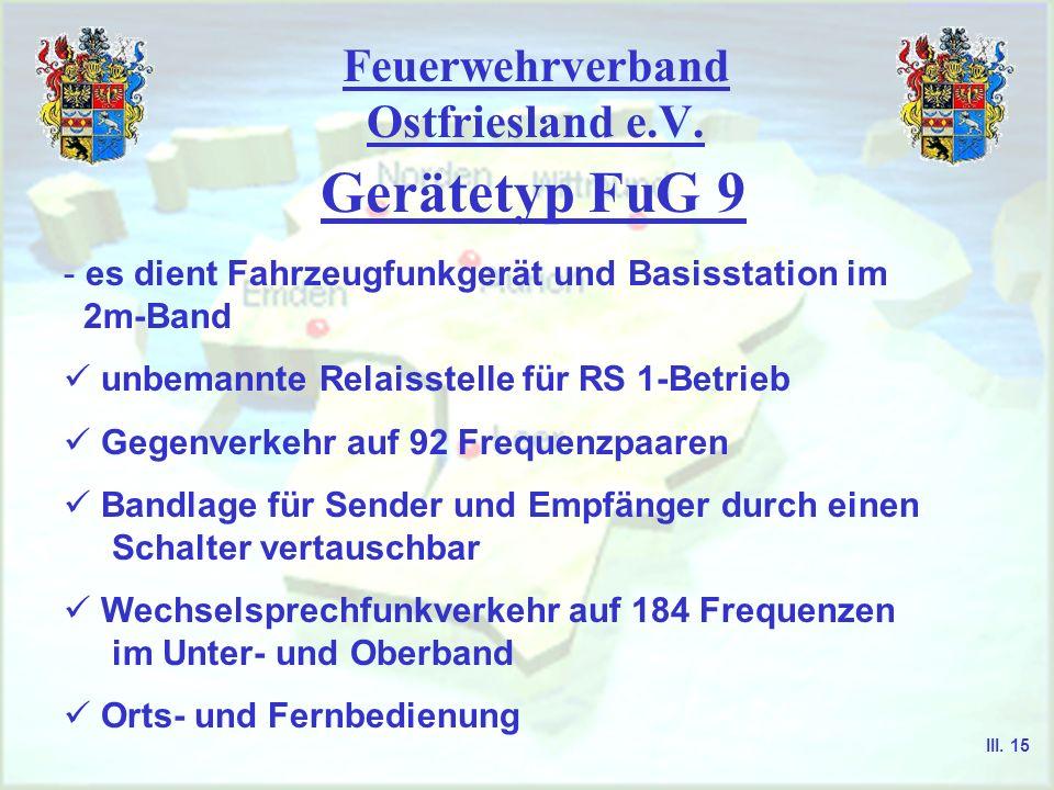 Feuerwehrverband Ostfriesland e.V. Gerätetyp FuG 8 LautsprecherRuftaste I Ruftaste II Sendeanzeige (grün) Empfangsanzeige (rot) Einschaltanzeige (gelb