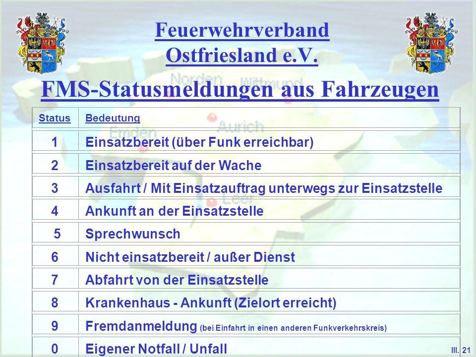 Feuerwehrverband Ostfriesland e.V. Funkmeldesystem - FMS grundsätzlich wird bei jedem Senden die Fahrzeugkennung übertragen, wodurch Fehler und Störun