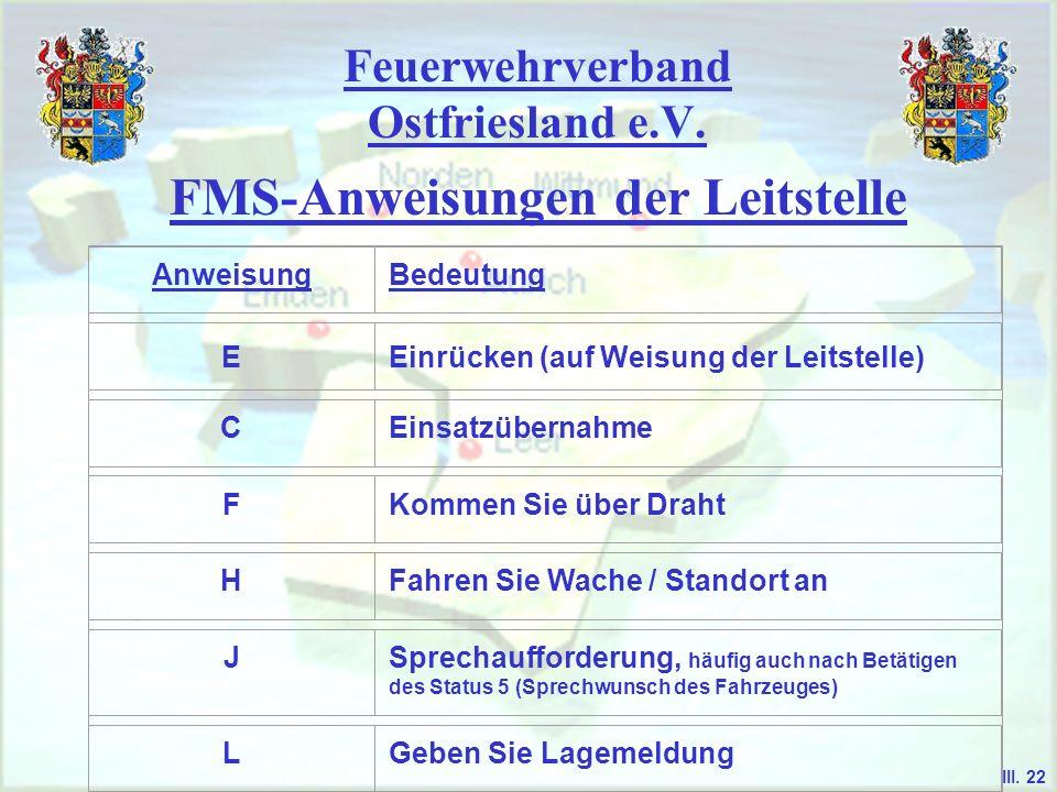 Feuerwehrverband Ostfriesland e.V. FMS-Statusmeldungen aus Fahrzeugen StatusBedeutung 1Einsatzbereit (über Funk erreichbar) 2Einsatzbereit auf der Wac