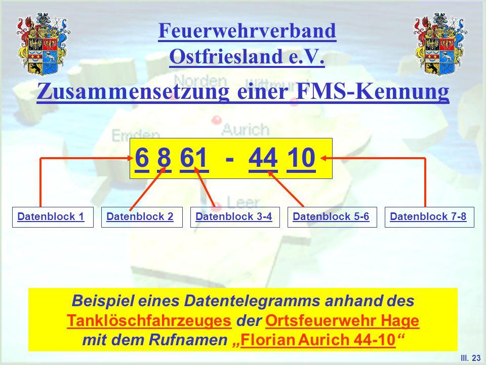 Feuerwehrverband Ostfriesland e.V. FMS-Anweisungen der Leitstelle AnweisungBedeutung EEinrücken (auf Weisung der Leitstelle) CEinsatzübernahme FKommen