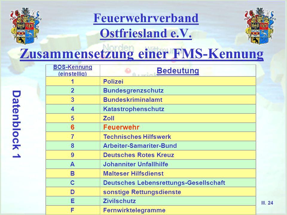 Feuerwehrverband Ostfriesland e.V. Zusammensetzung einer FMS-Kennung 6 8 61 - 44 10 Datenblock 1Datenblock 2Datenblock 3-4Datenblock 5-6Datenblock 7-8