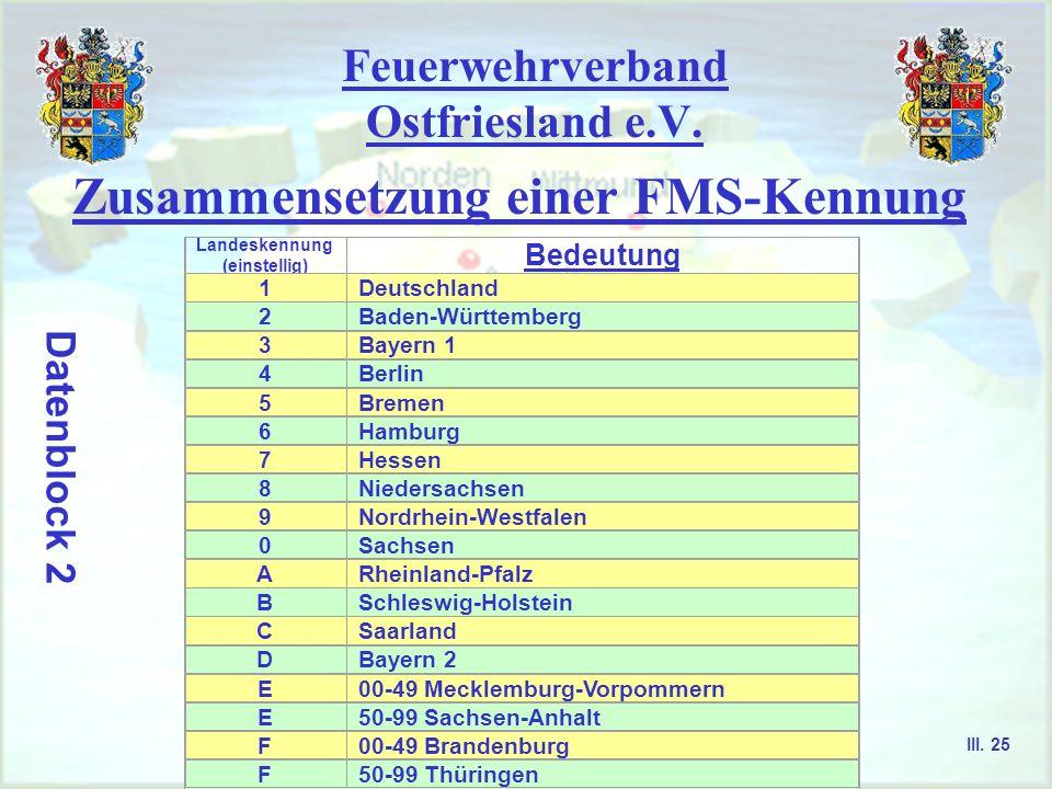 Feuerwehrverband Ostfriesland e.V. Zusammensetzung einer FMS-Kennung Datenblock 1 BOS-Kennung (einstellig) Bedeutung 1Polizei 2Bundesgrenzschutz 3Bund