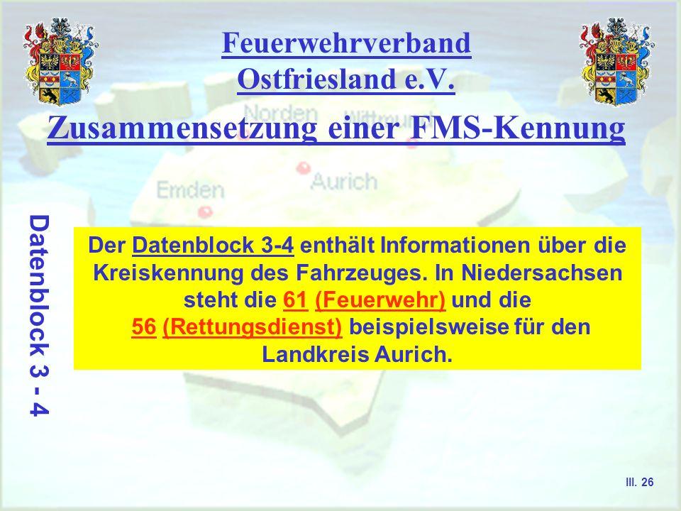 Feuerwehrverband Ostfriesland e.V. Zusammensetzung einer FMS-Kennung Datenblock 2 Landeskennung (einstellig) Bedeutung 1Deutschland 2Baden-Württemberg