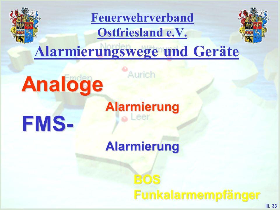 Feuerwehrverband Ostfriesland e.V. Funkmeldesystem - FMS FMS-Hörer Handapparat Commander 5 FMS / Funktronic III. 32
