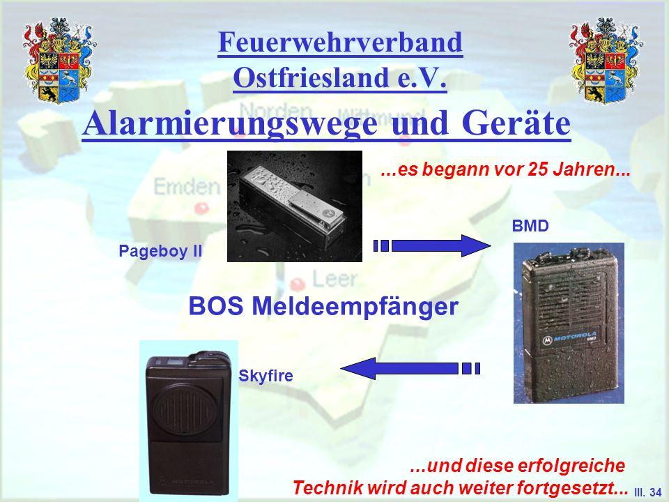 Feuerwehrverband Ostfriesland e.V. Alarmierungswege und Geräte Analoge Alarmierung FMS- Alarmierung BOSFunkalarmempfänger III. 33