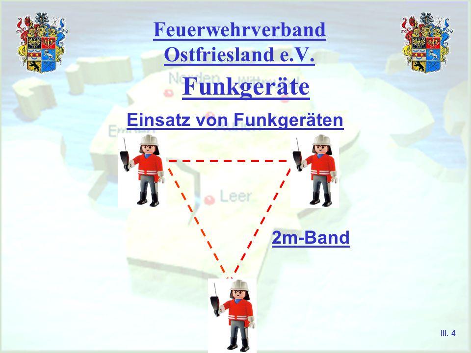 Feuerwehrverband Ostfriesland e.V. Funkgeräte Einsatz von Funkgeräten F E L 4m-Band III. 3