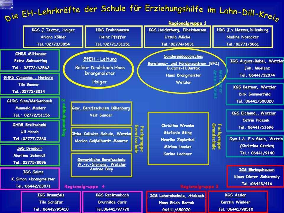 Sonderpädagogisches Beratungs- und Förderzentrum (BFZ) B.Carls-H.Bartak Hans Drangmeister Wetzlar HRS J.v.Nassau,Dillenburg Nadine Notacker Tel.:02771