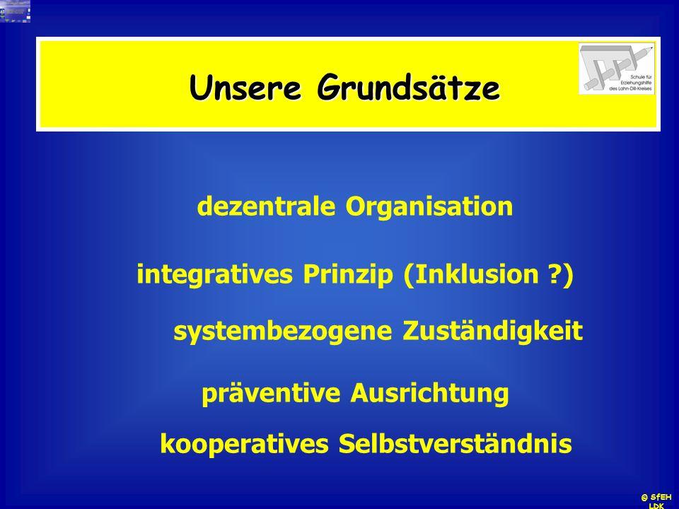 Unsere Grundsätze dezentrale Organisation integratives Prinzip (Inklusion ?) systembezogene Zuständigkeit präventive Ausrichtung kooperatives Selbstve