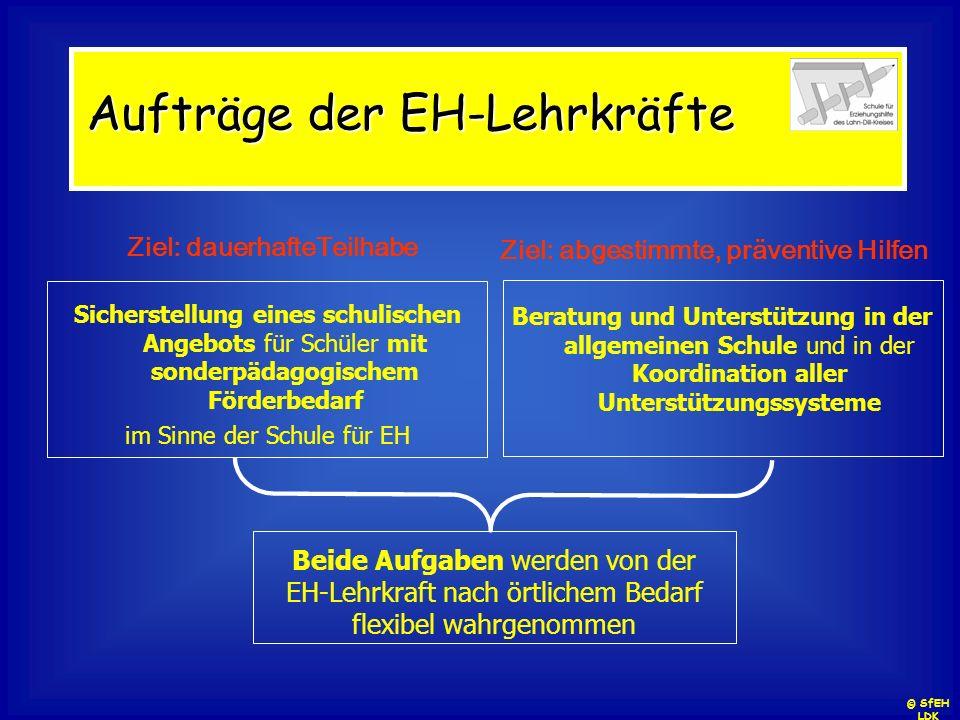 Aufträge der EH-Lehrkräfte Aufträge der EH-Lehrkräfte Beide Aufgaben werden von der EH-Lehrkraft nach örtlichem Bedarf flexibel wahrgenommen Sicherste