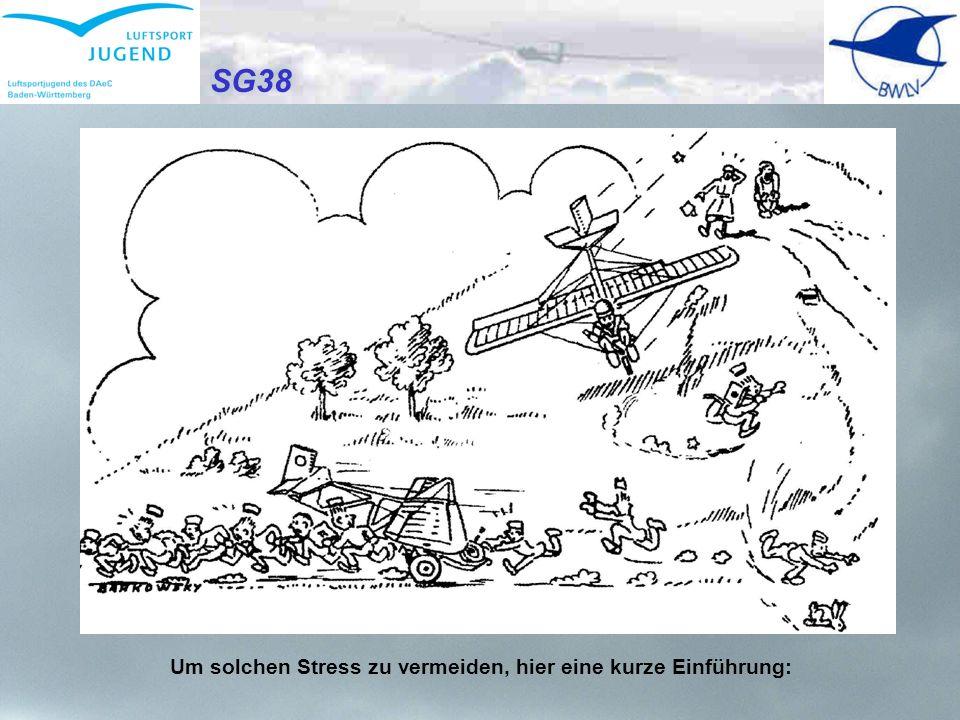 SG 38Günter Bertsch1 SG38 SG 38 der BWLV- Luftsportjugend D - 7038 Um solchen Stress zu vermeiden, hier eine kurze Einführung: