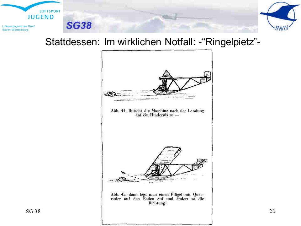 SG 38Günter Bertsch20 SG38 Stattdessen: Im wirklichen Notfall: -Ringelpietz-