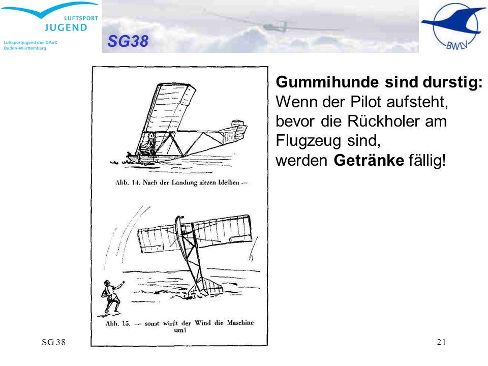 SG 38Günter Bertsch21 SG38 Gummihunde sind durstig: Wenn der Pilot aufsteht, bevor die Rückholer am Flugzeug sind, werden Getränke fällig!