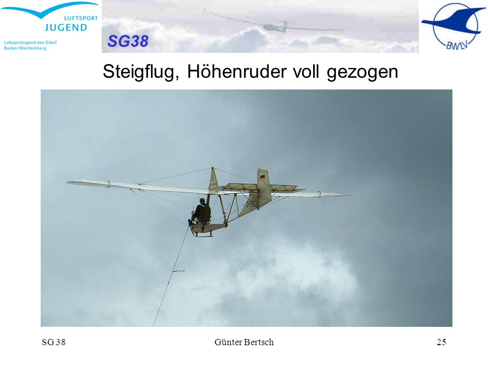 SG 38Günter Bertsch25 SG38 Steigflug, Höhenruder voll gezogen