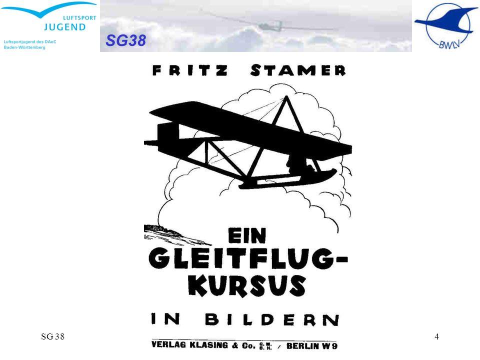 SG 38Günter Bertsch15 SG38 Nach dem Abheben: Höhenruder neutral bis leicht gedrückt