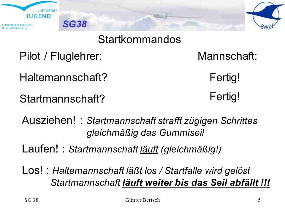 Günter Bertsch5 SG38 Startkommandos Haltemannschaft? Pilot / Fluglehrer:Mannschaft: Fertig! Startmannschaft? Ausziehen! : Startmannschaft strafft zügi