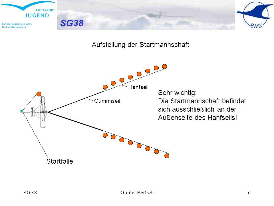 SG 38Günter Bertsch6 SG38 Aufstellung der Startmannschaft Sehr wichtig: Die Startmannschaft befindet sich ausschließlich an der Außenseite des Hanfsei