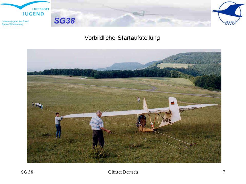 SG 38Günter Bertsch8 SG38 Gummiseilstart mit Haltemannschaft Nachteil dieser Methode: Der Gitterschwanz wird stark belastet