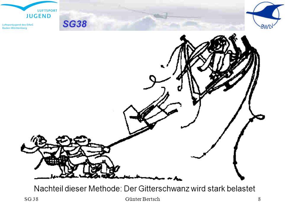 SG 38Günter Bertsch9 SG38 Gummiseilstart mit Startfalle