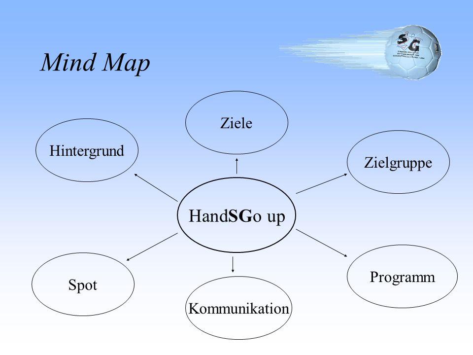 Mind Map HandSGo up Zielgruppe Programm Kommunikation Hintergrund Spot Ziele