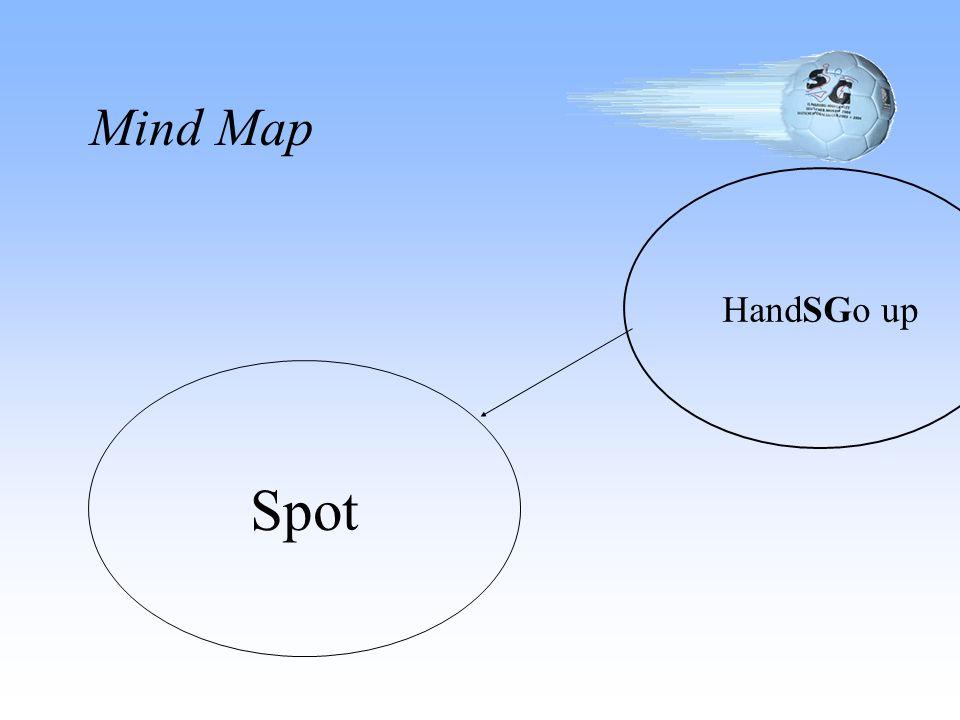 Die Kern-Kommunikation für HandSGo up soll sich aus folgenden Bausteinen zusammensetzen: Harte Werbung, Pressearbeit, Medienkooperation und Internet H