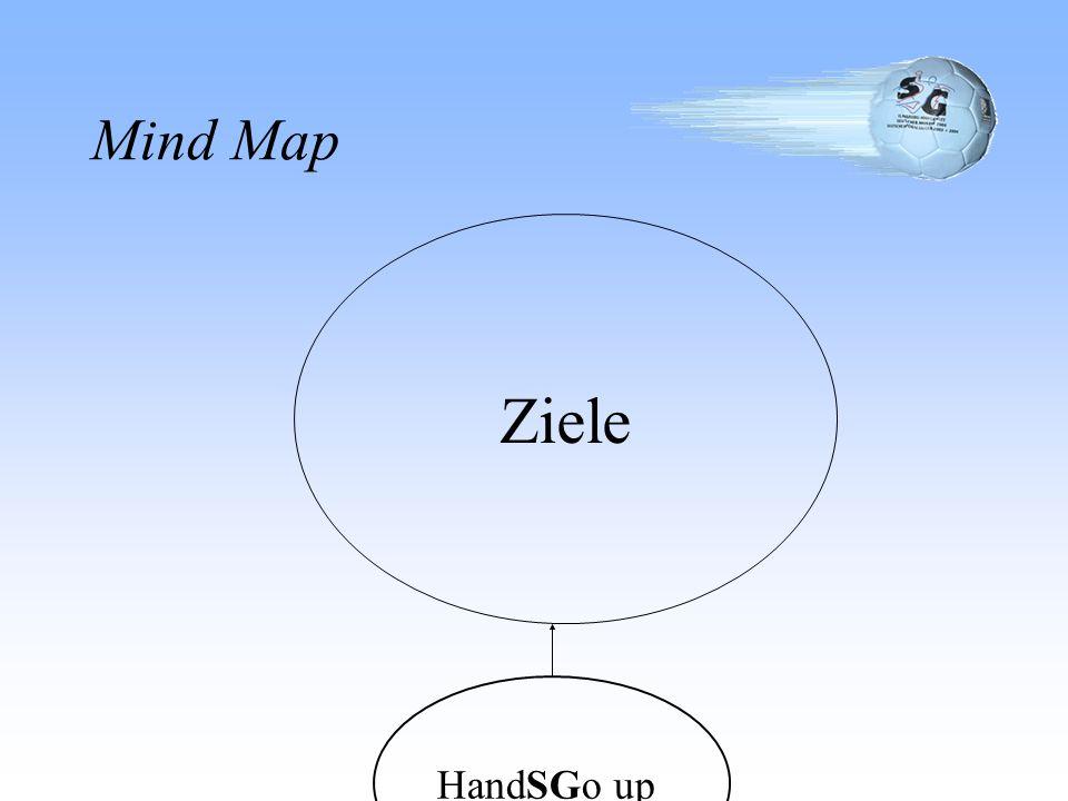 Mind Map HandSGo up Ziele