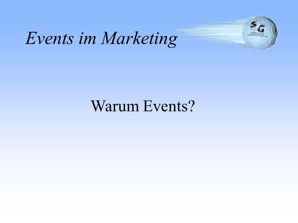 Events im Marketing Warum Events?