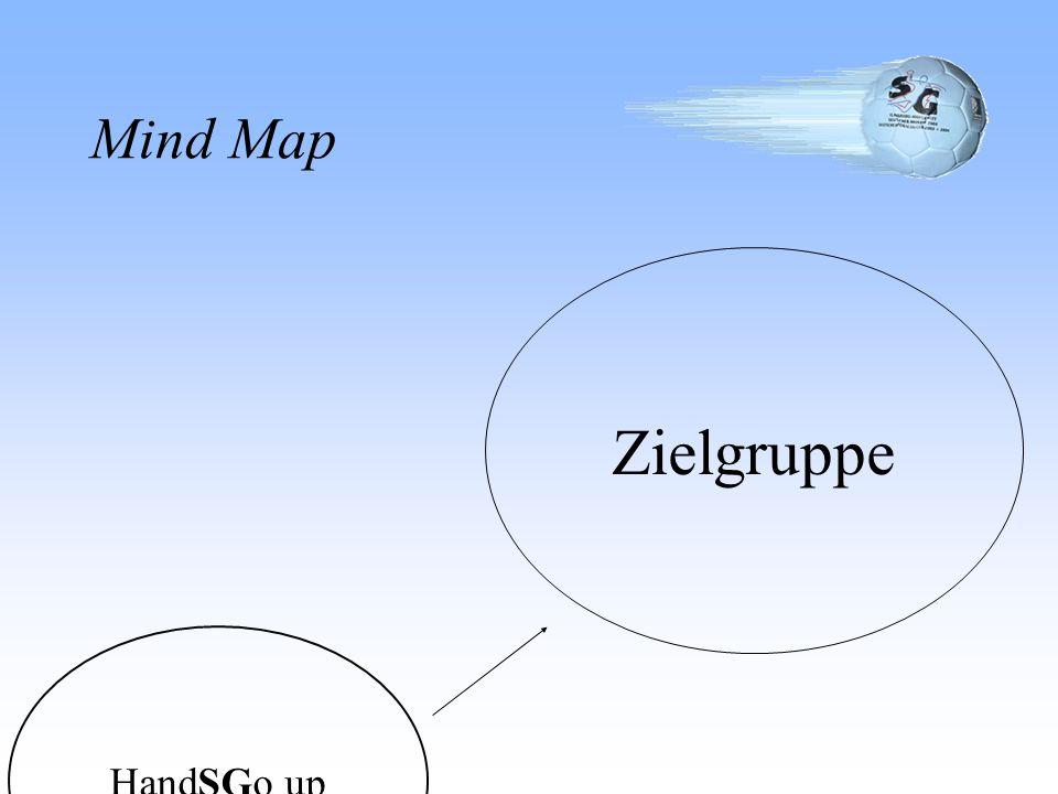 Mind Map HandSGo up Zielgruppe