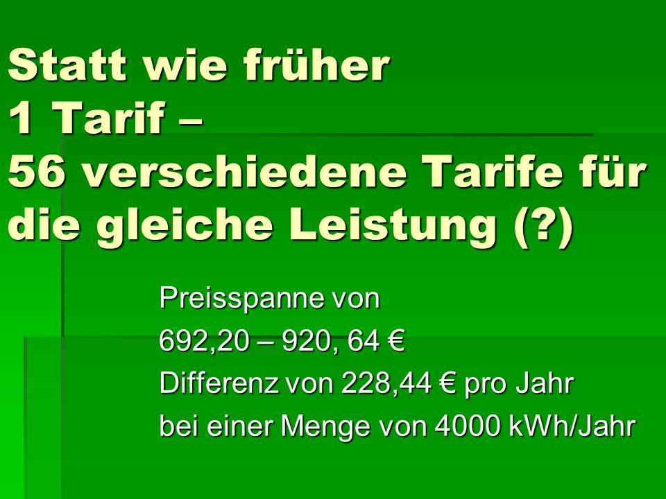 Statt wie früher 1 Tarif – 56 verschiedene Tarife für die gleiche Leistung ( ) Preisspanne von 692,20 – 920, 64 692,20 – 920, 64 Differenz von 228,44 pro Jahr bei einer Menge von 4000 kWh/Jahr