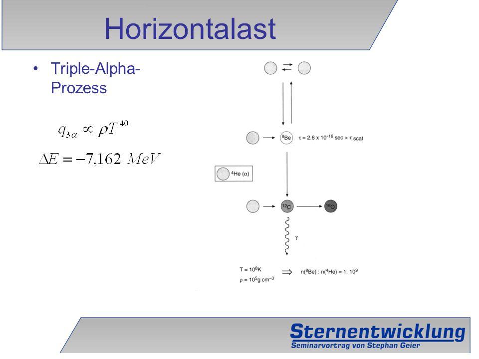 13 Triple-Alpha- Prozess Horizontalast