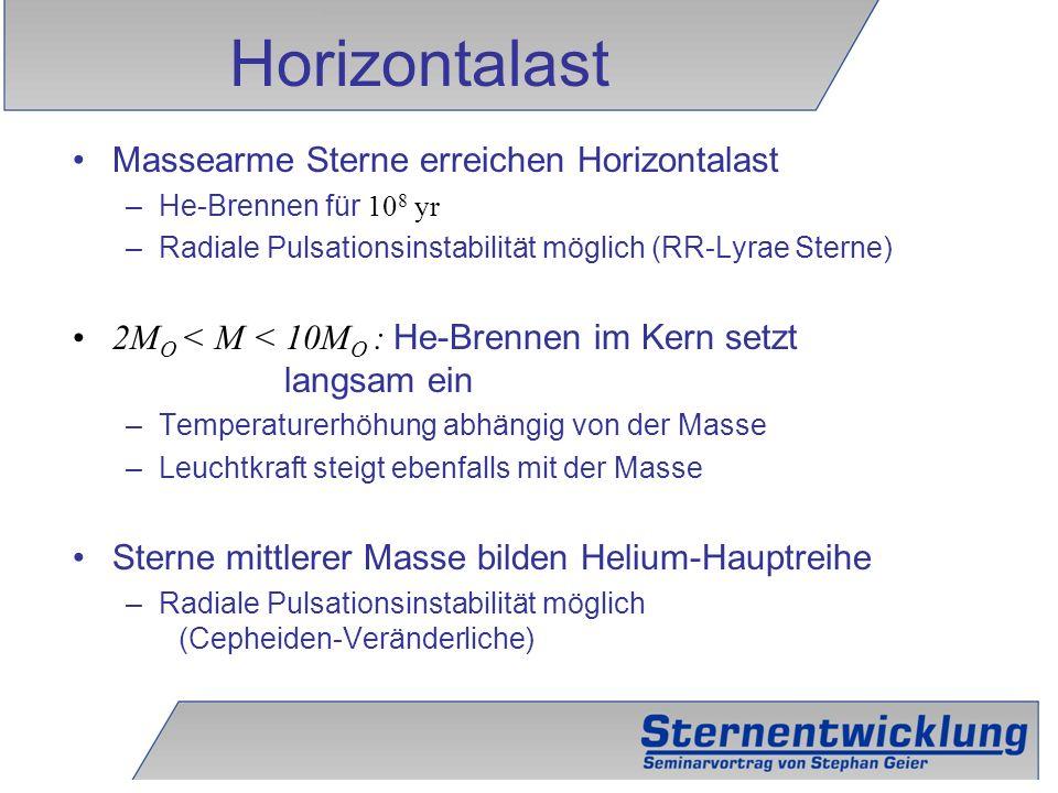 15 Massearme Sterne erreichen Horizontalast –He-Brennen für 10 8 yr –Radiale Pulsationsinstabilität möglich (RR-Lyrae Sterne) 2M O < M < 10M O : He-Br