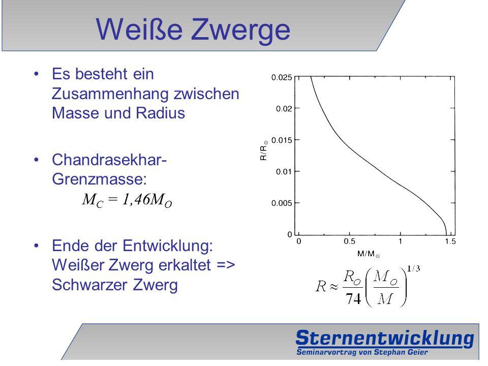 22 Es besteht ein Zusammenhang zwischen Masse und Radius Chandrasekhar- Grenzmasse: M C = 1,46M O Ende der Entwicklung: Weißer Zwerg erkaltet => Schwa