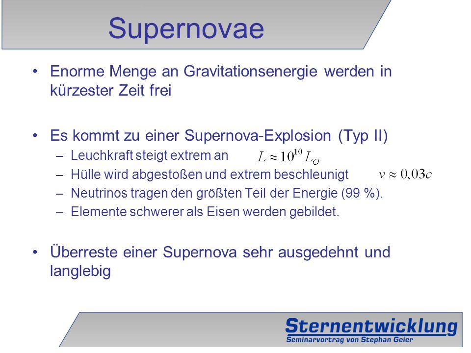28 Enorme Menge an Gravitationsenergie werden in kürzester Zeit frei Es kommt zu einer Supernova-Explosion (Typ II) –Leuchkraft steigt extrem an –Hüll