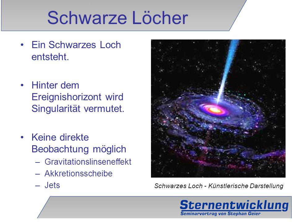 35 Ein Schwarzes Loch entsteht. Hinter dem Ereignishorizont wird Singularität vermutet. Keine direkte Beobachtung möglich –Gravitationslinseneffekt –A