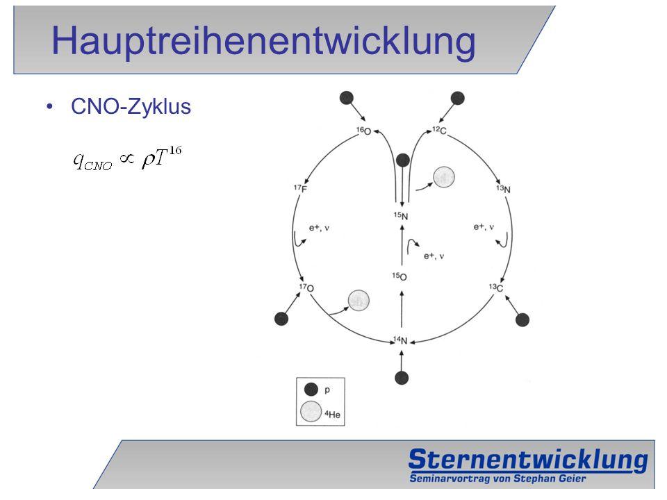 8 CNO-Zyklus Hauptreihenentwicklung