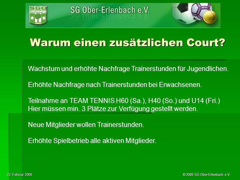22. Februar 2008 © 2008 SG Ober-Erlenbach e.V. Warum einen zusätzlichen Court.