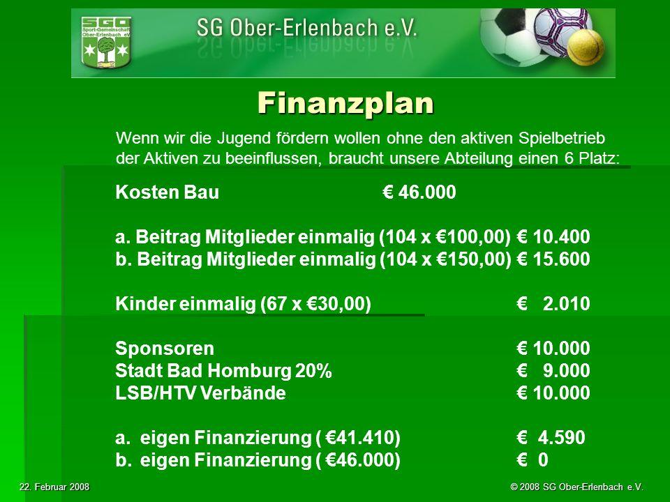 22. Februar 2008 © 2008 SG Ober-Erlenbach e.V. Finanzplan Kosten Bau 46.000 a.