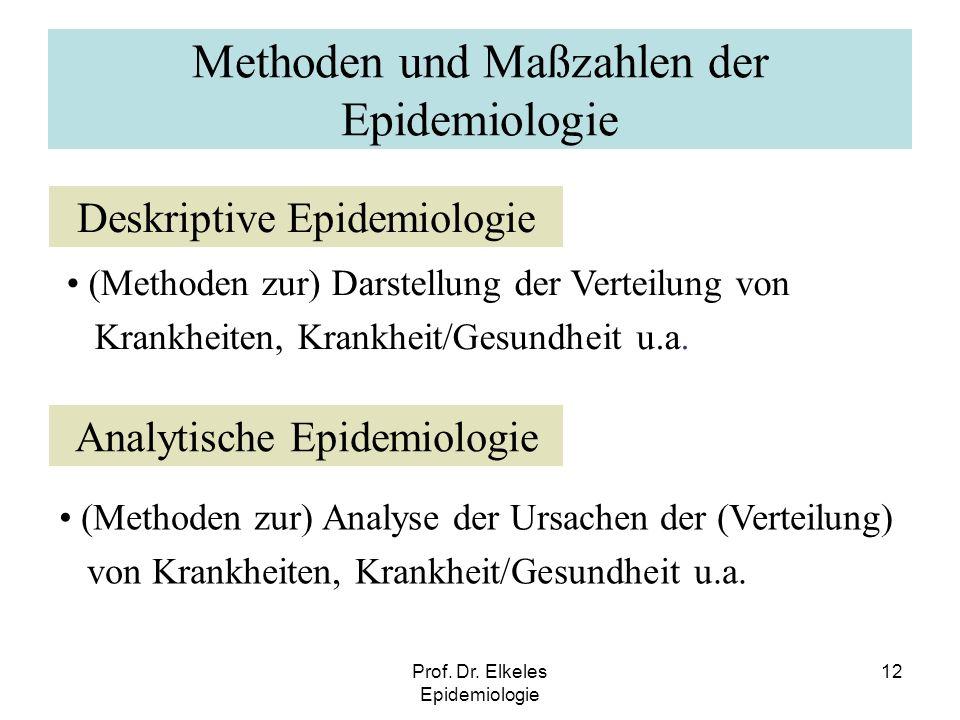 Prof. Dr. Elkeles Epidemiologie 12 Methoden und Maßzahlen der Epidemiologie Deskriptive Epidemiologie Analytische Epidemiologie (Methoden zur) Darstel