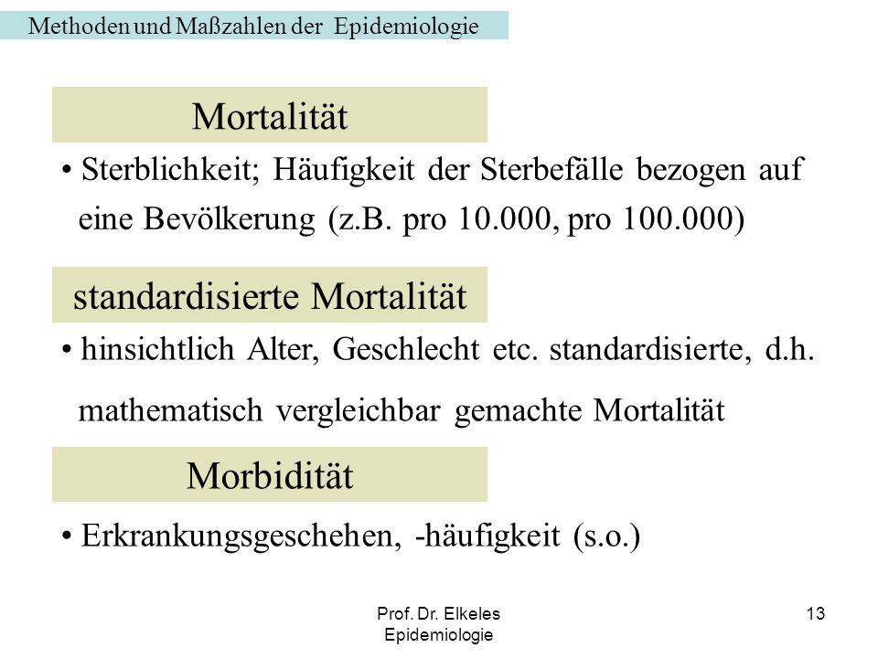 Prof. Dr. Elkeles Epidemiologie 13 Methoden und Maßzahlen der Epidemiologie Mortalität Sterblichkeit; Häufigkeit der Sterbefälle bezogen auf eine Bevö