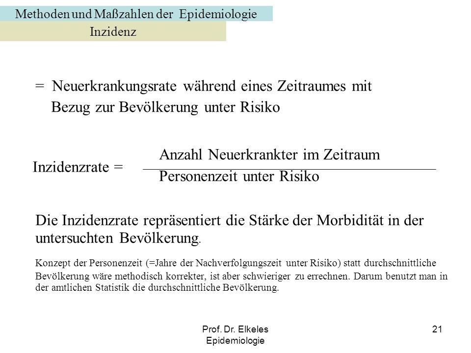 Prof. Dr. Elkeles Epidemiologie 21 = Neuerkrankungsrate während eines Zeitraumes mit Bezug zur Bevölkerung unter Risiko Anzahl Neuerkrankter im Zeitra