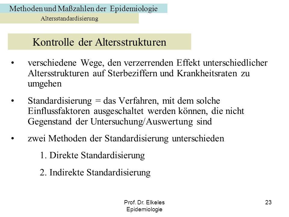 Prof. Dr. Elkeles Epidemiologie 23 verschiedene Wege, den verzerrenden Effekt unterschiedlicher Altersstrukturen auf Sterbeziffern und Krankheitsraten