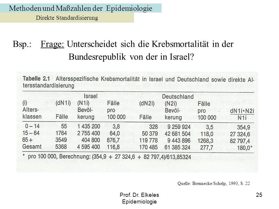 Prof. Dr. Elkeles Epidemiologie 25 Direkte Standardisierung Quelle: Brennecke/Schelp, 1993, S. 22 Methoden und Maßzahlen der Epidemiologie Bsp.: Frage