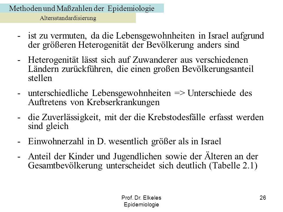 Prof. Dr. Elkeles Epidemiologie 26 -ist zu vermuten, da die Lebensgewohnheiten in Israel aufgrund der größeren Heterogenität der Bevölkerung anders si