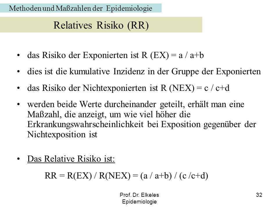 Prof. Dr. Elkeles Epidemiologie 32 das Risiko der Exponierten ist R (EX) = a / a+b dies ist die kumulative Inzidenz in der Gruppe der Exponierten das